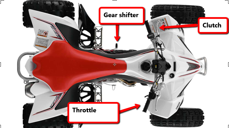 Where throttle clutch and shifter are located on ATV